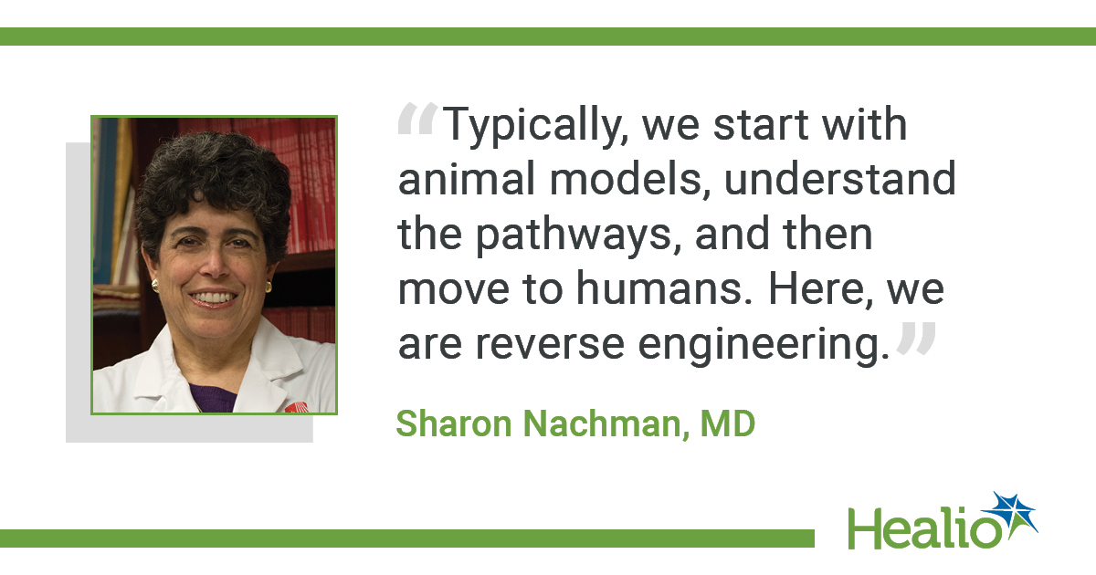 Sharon Nachman quote